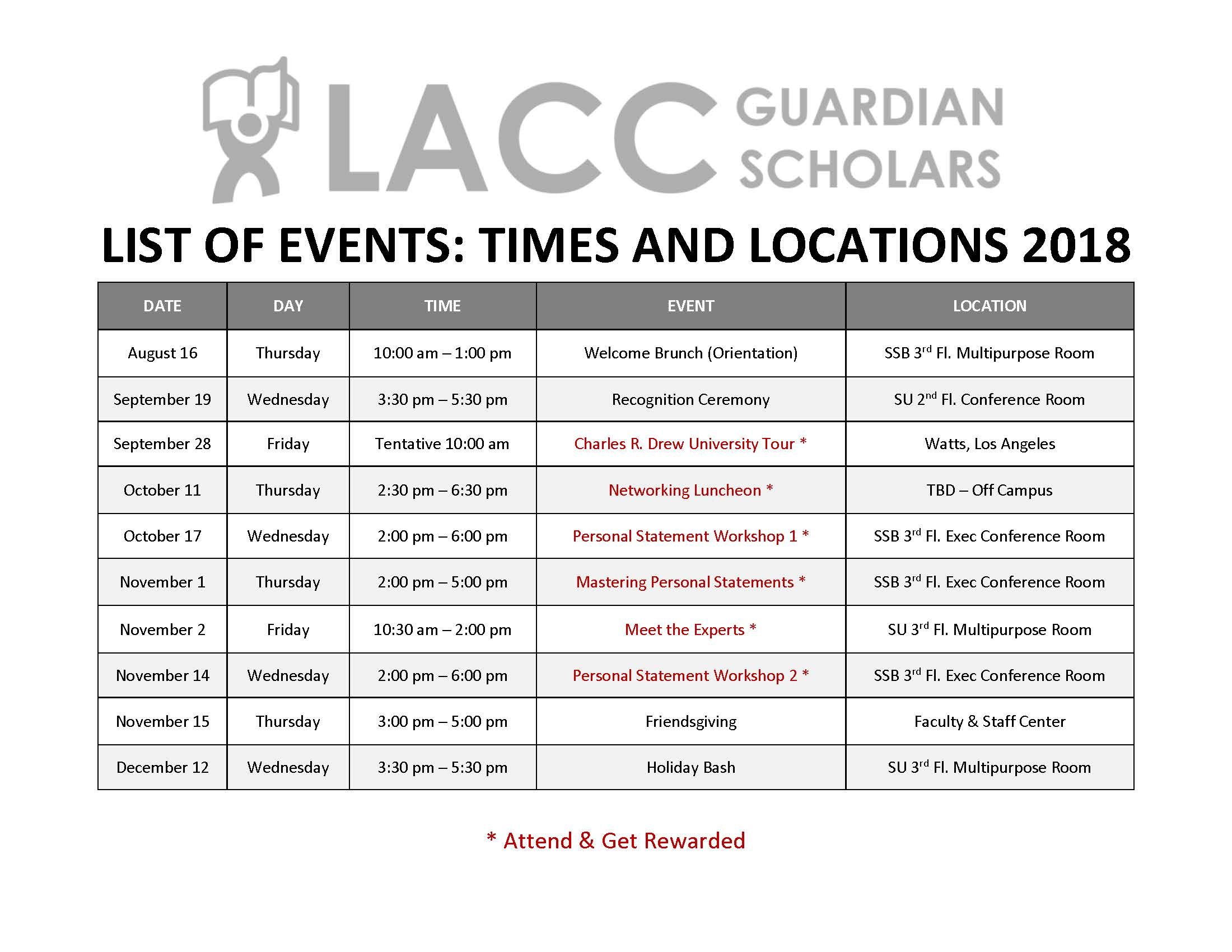 A long list of our events. Please call the Guardian Scholars Office to get a full list of these. The phone number is 323-953-4000, extension 2345